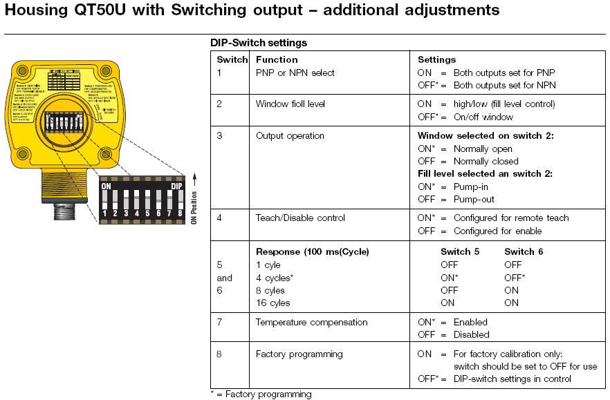 Q50Ultra Switch